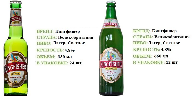 ПИВО KINGFISHER КИНГФИШЕР